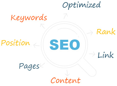 Affordable-SEO-Services